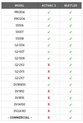 Compatibilité-des-filtres-AN.jpg#asset:12553