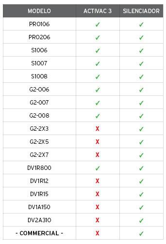 Compatibilité-des-filtres-ES.jpg#asset:12639